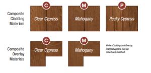 Clopay canyon ridge composite faux wood species